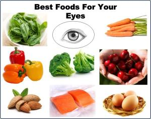 Foods-For-Your-Eyes-vision